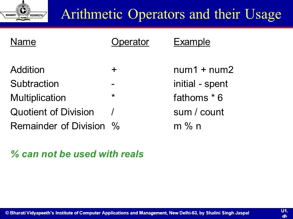 Arithmetic Operators and their Usage