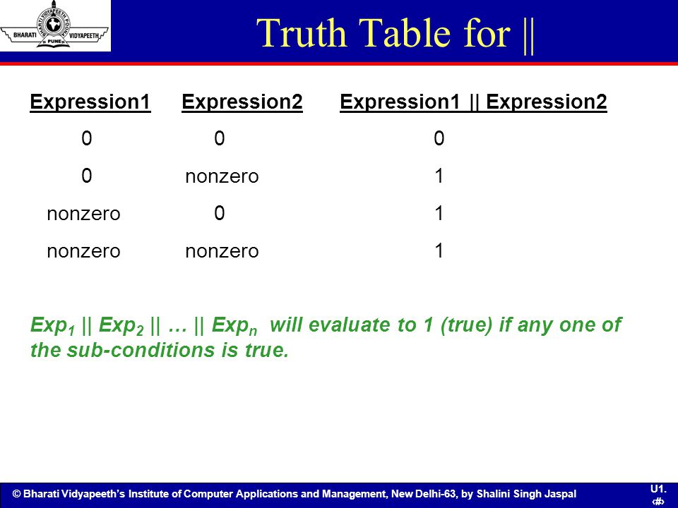 Truth Table for || Expression1 Expression2 Expression1 || Expression2