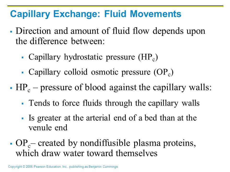 Capillary Exchange: Fluid Movements