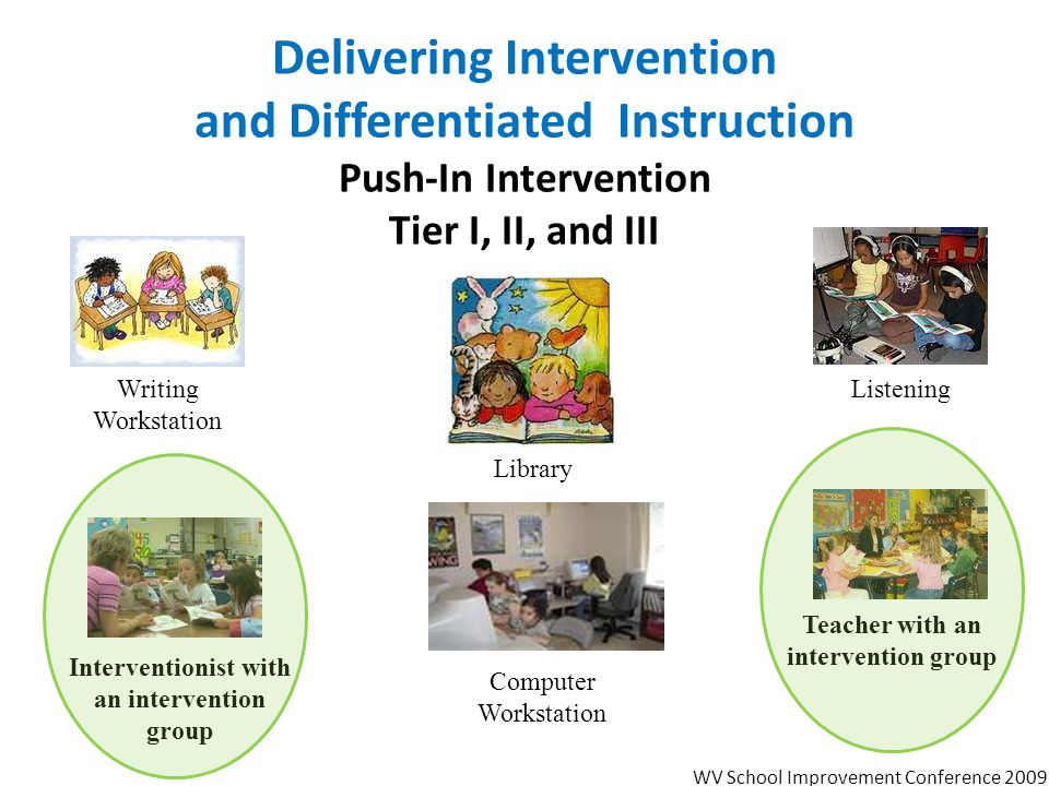 Delivering Intervention and Differentiated Instruction Push-In Intervention Tier I, II, and III