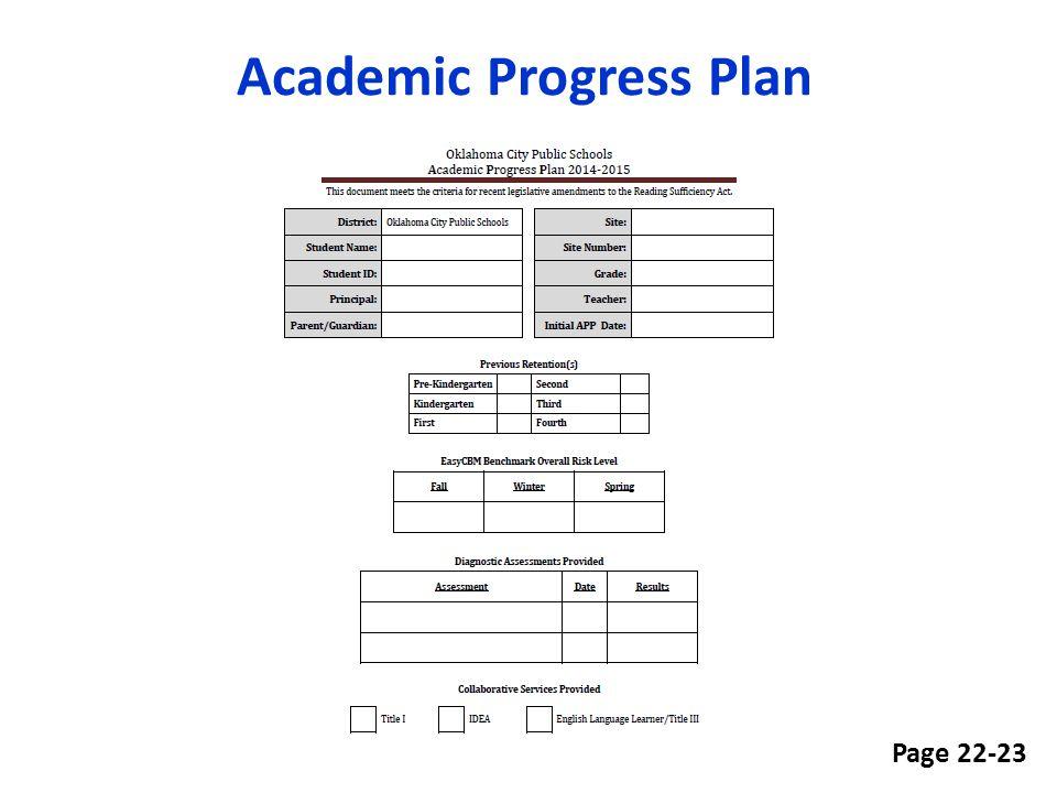 Academic Progress Plan