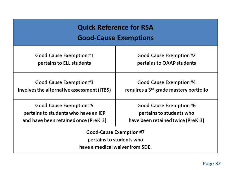 Quick Reference for RSA Good-Cause Exemptions