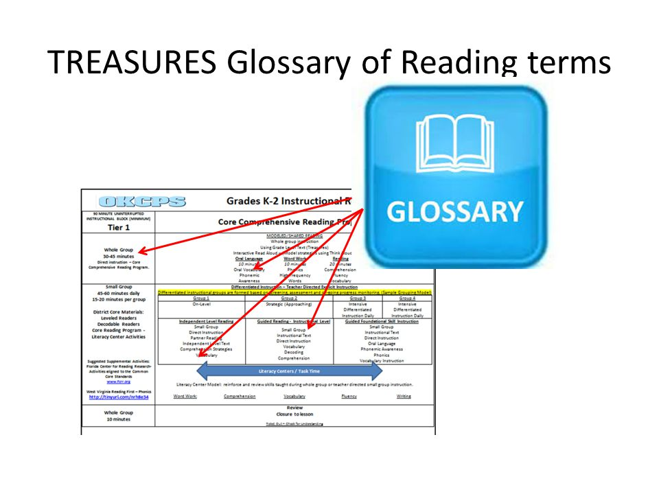 TREASURES Glossary of Reading terms