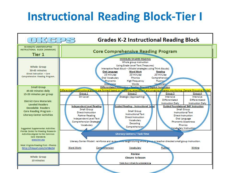 Instructional Reading Block-Tier I