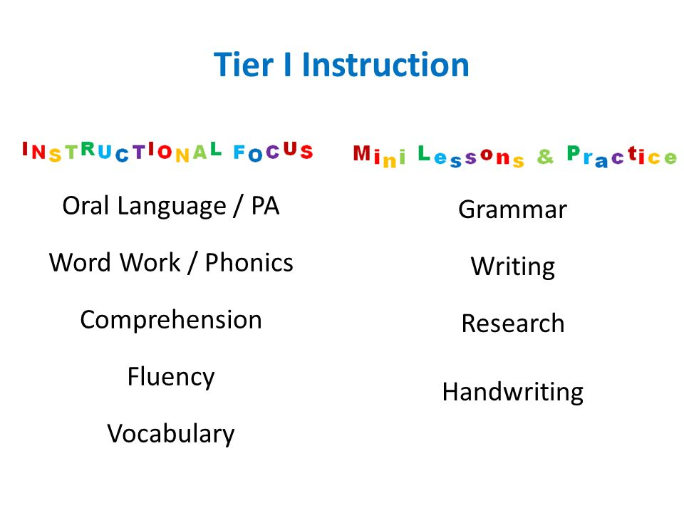 Tier I Instruction Oral Language / PA Grammar Word Work / Phonics