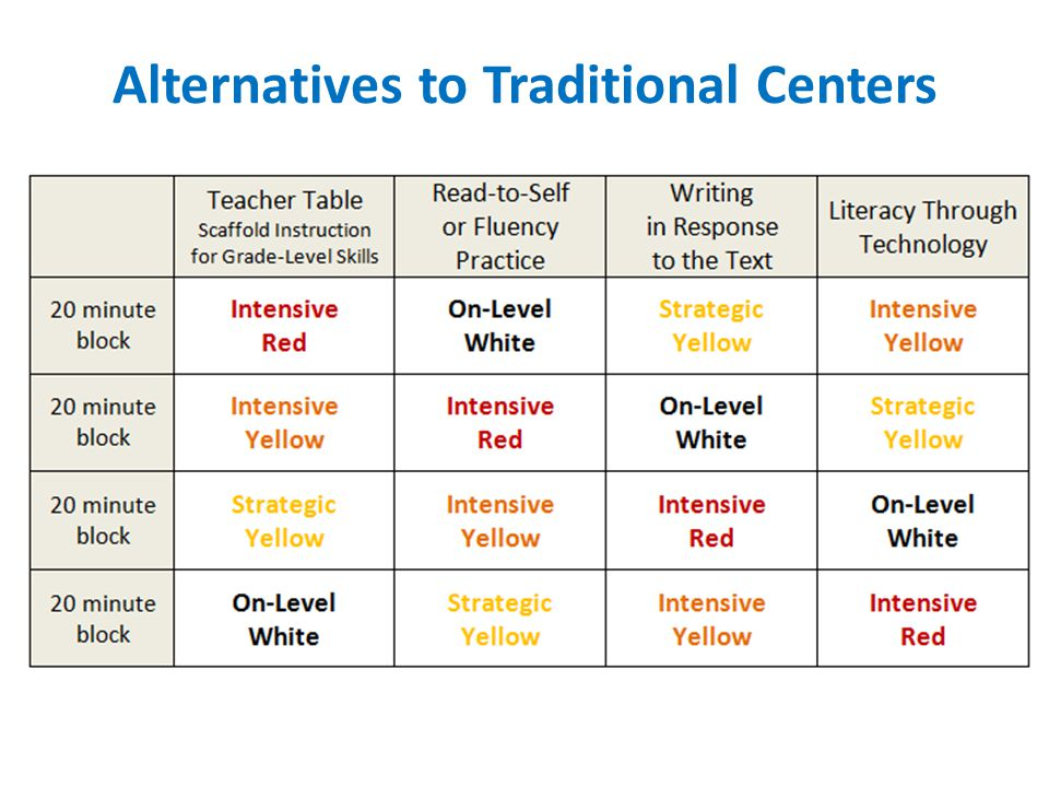 Alternatives to Traditional Centers