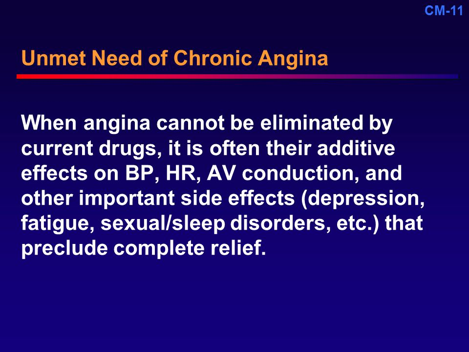 Unmet Need of Chronic Angina