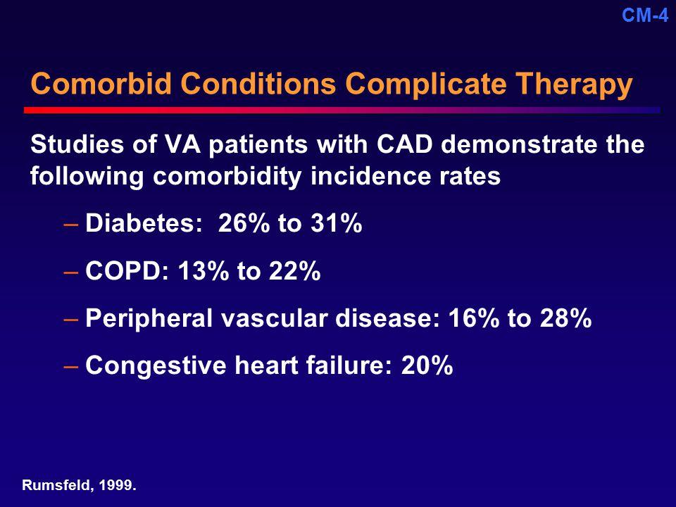 Comorbid Conditions Complicate Therapy