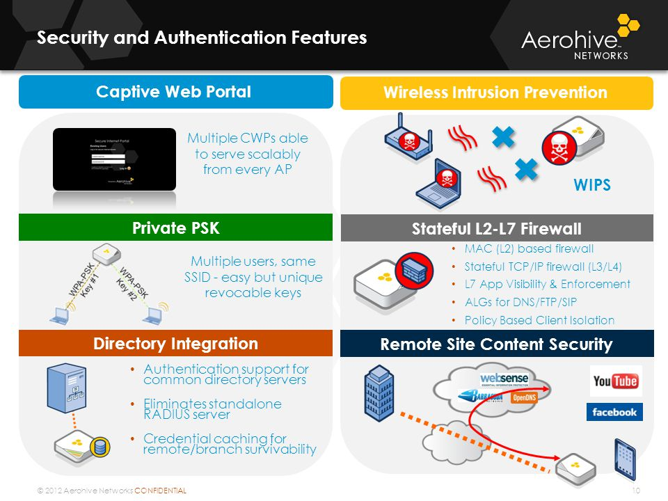 Security and Authentication Features