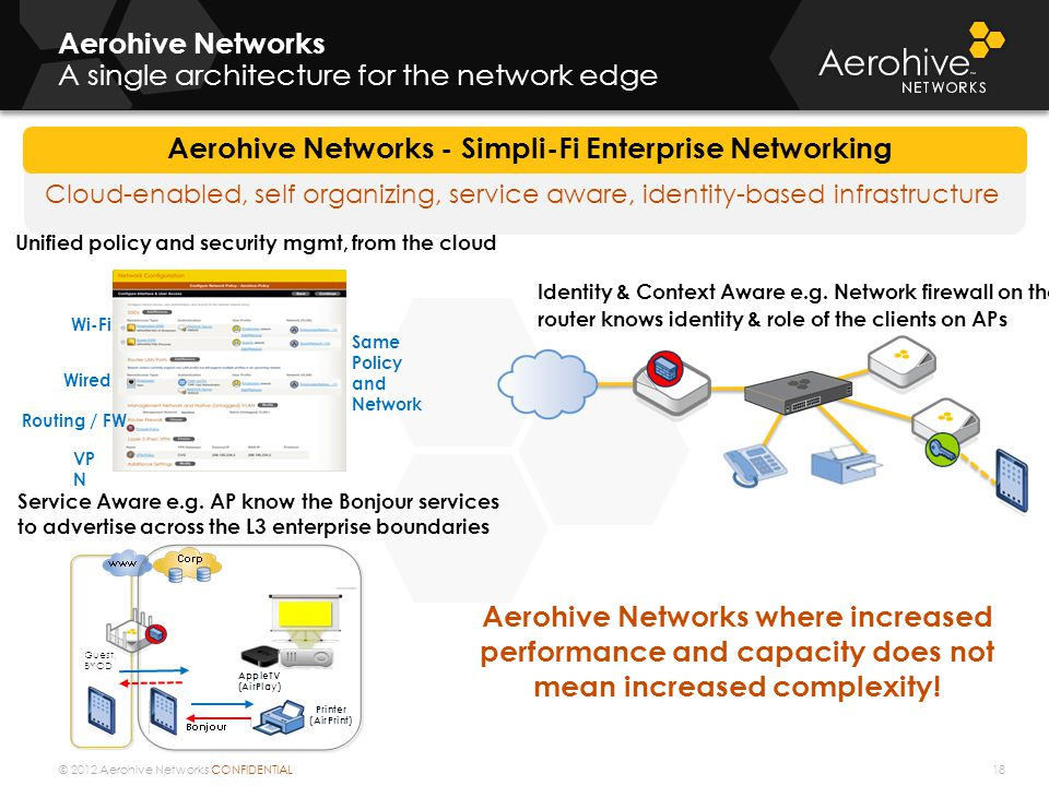 Aerohive Networks A single architecture for the network edge