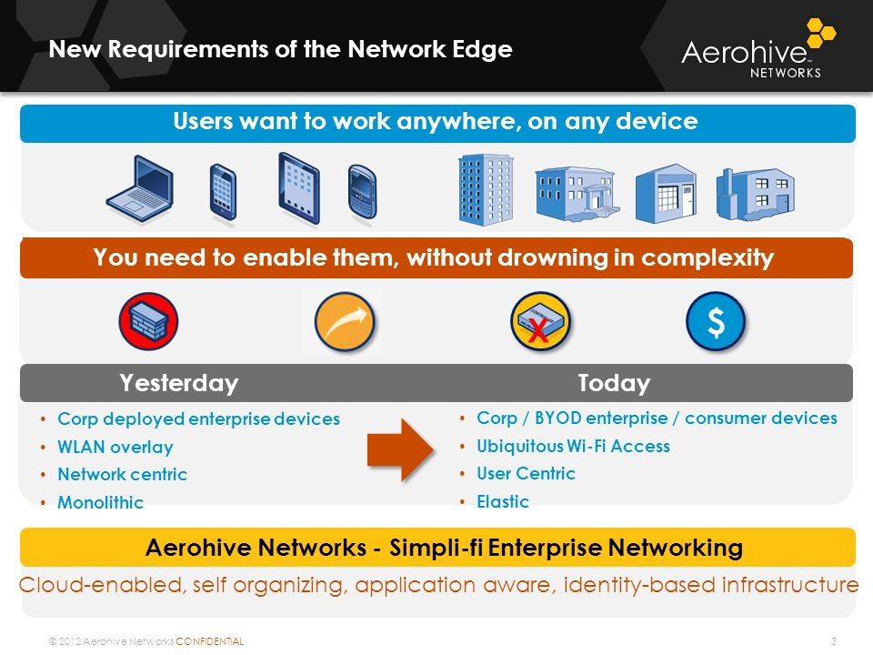 New Requirements of the Network Edge