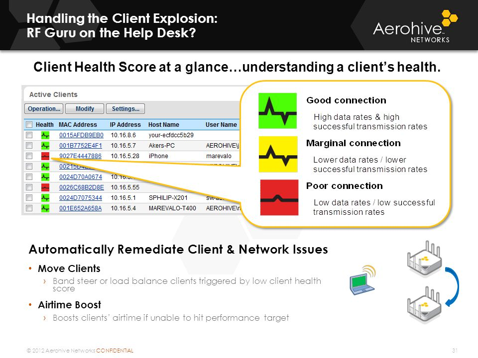 Handling the Client Explosion: RF Guru on the Help Desk