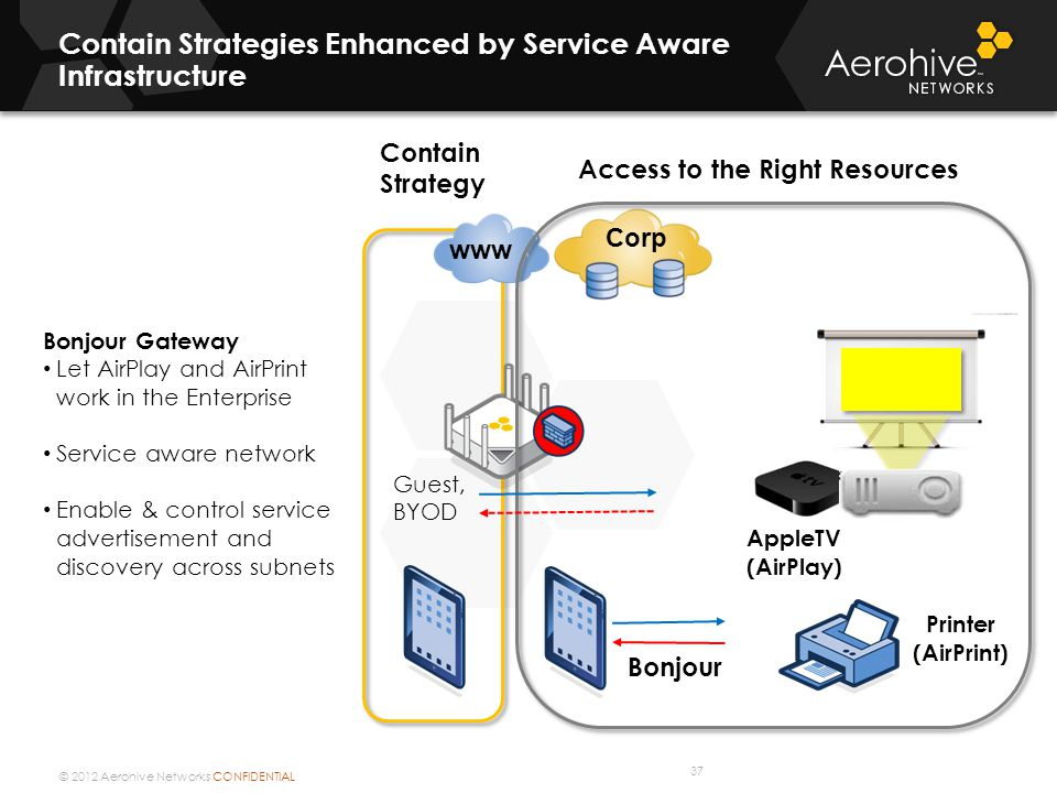 Contain Strategies Enhanced by Service Aware Infrastructure