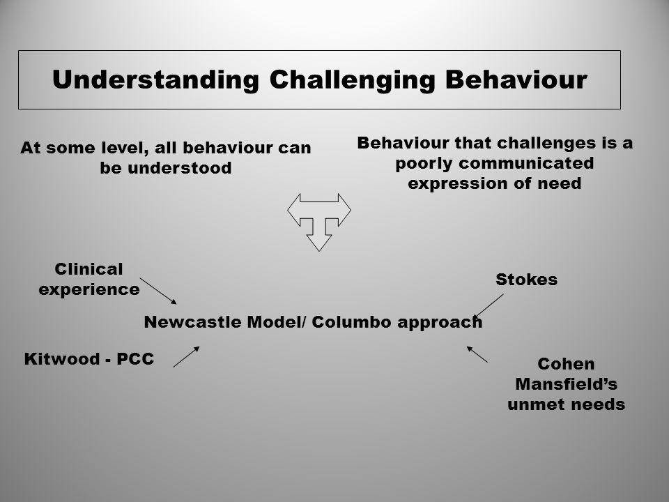 Understanding Challenging Behaviour