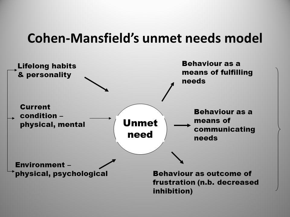 Cohen-Mansfield's unmet needs model