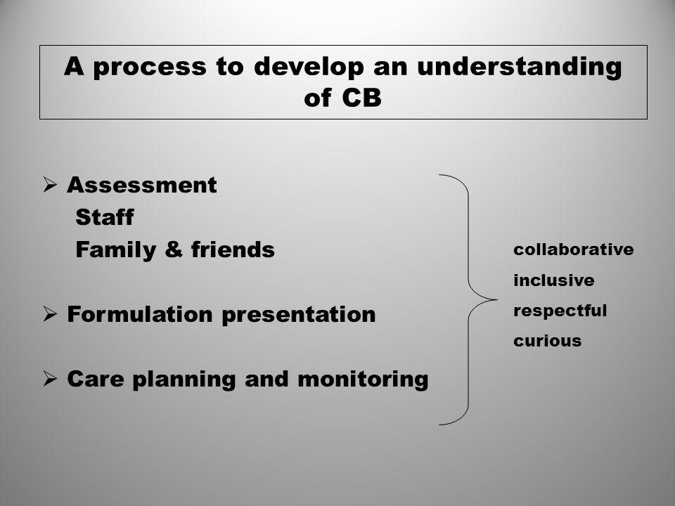 A process to develop an understanding of CB
