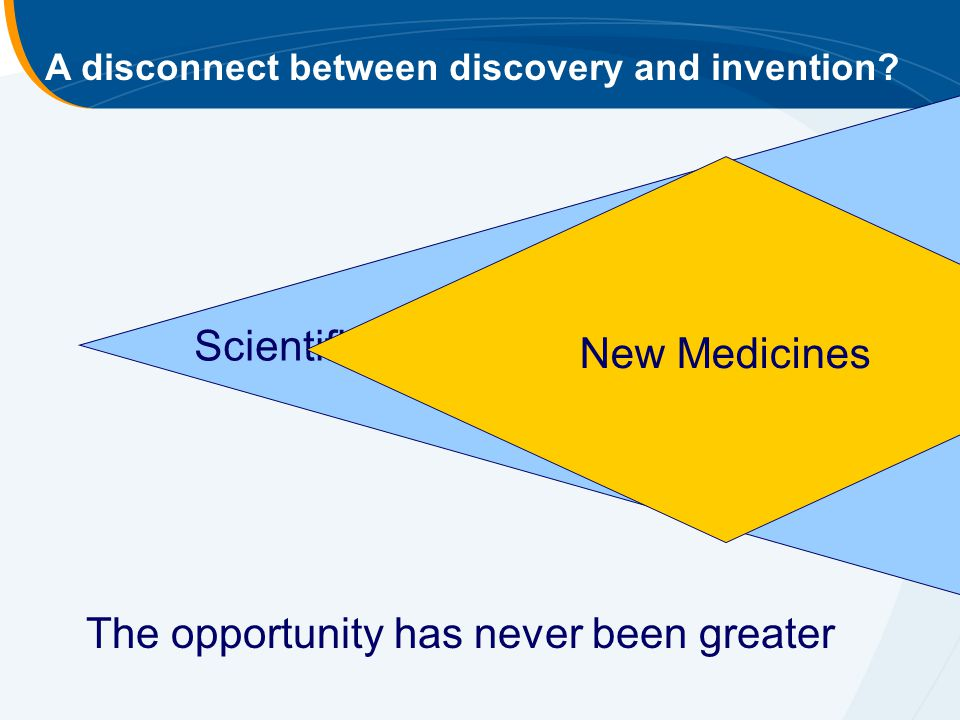 A disconnect between discovery and invention