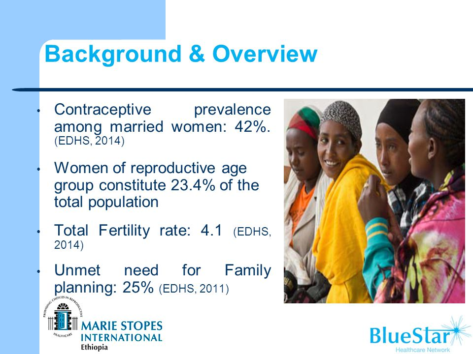 Background & Overview Contraceptive prevalence among married women: 42%. (EDHS, 2014)