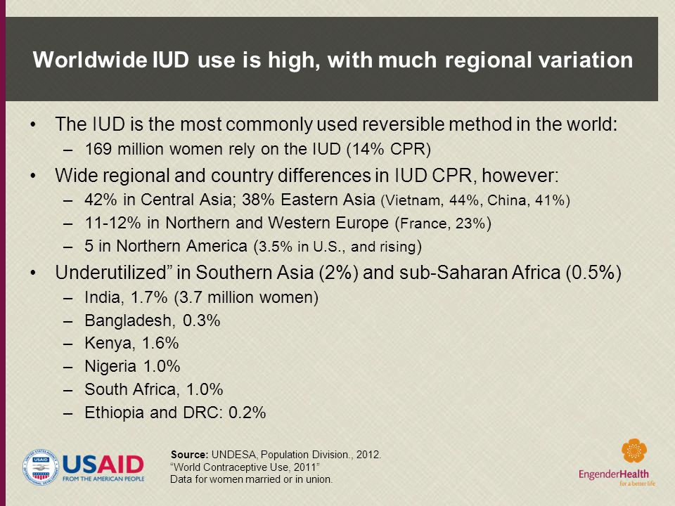 Worldwide IUD use is high, with much regional variation