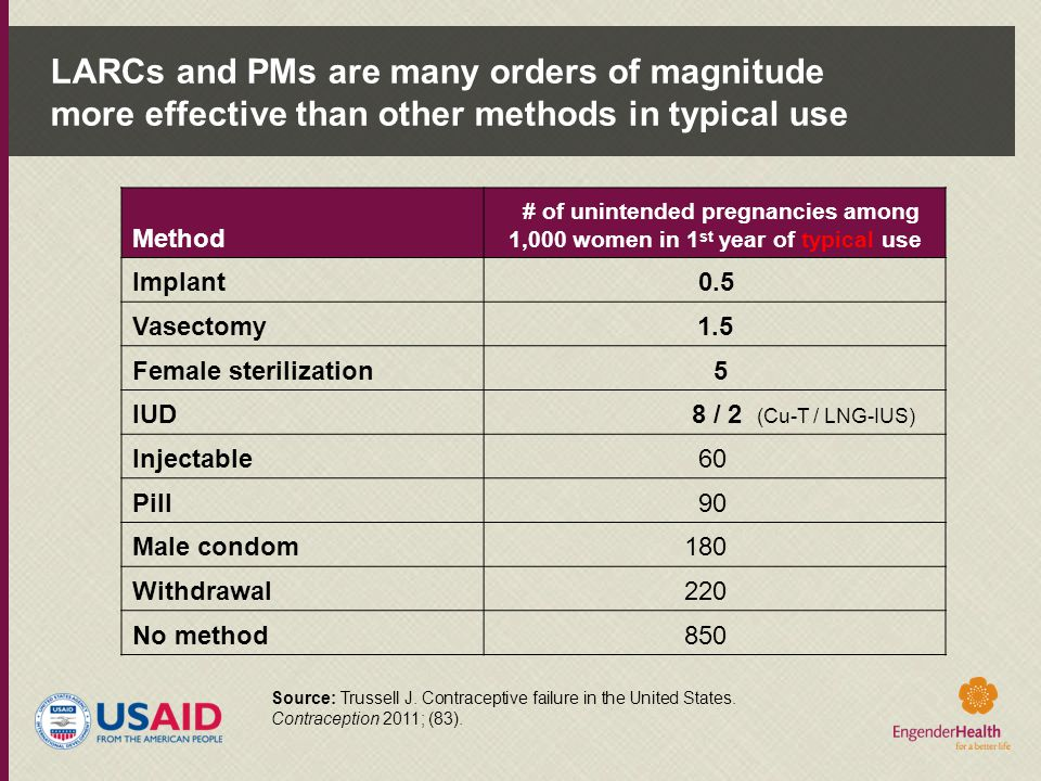 LARCs and PMs are many orders of magnitude more effective than other methods in typical use