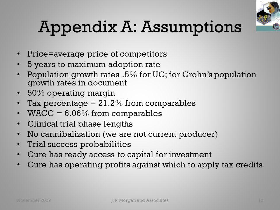 Appendix A: Assumptions