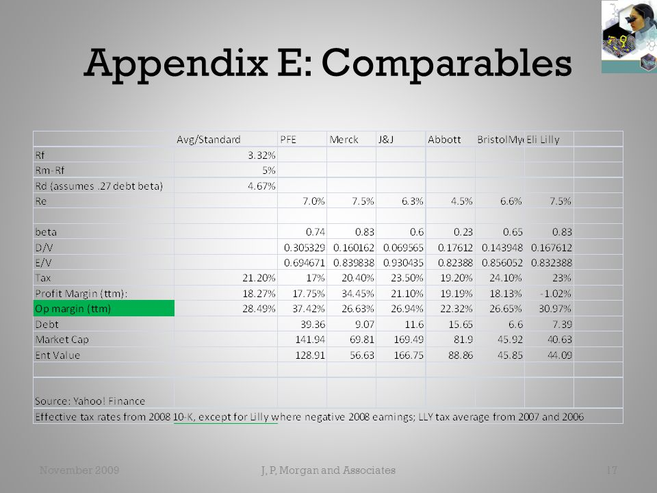 Appendix E: Comparables