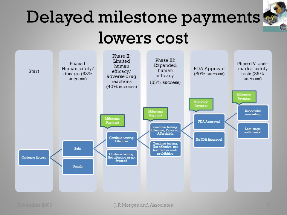 Delayed milestone payments lowers cost