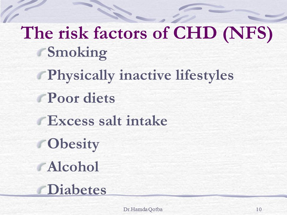The risk factors of CHD (NFS)