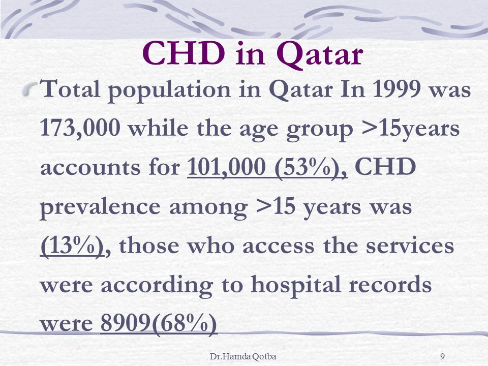 CHD in Qatar