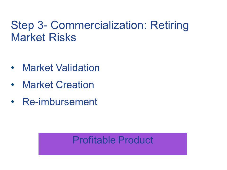 Step 3- Commercialization: Retiring Market Risks