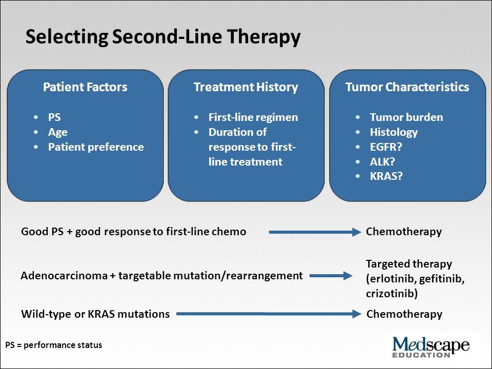 Tumor Characteristics