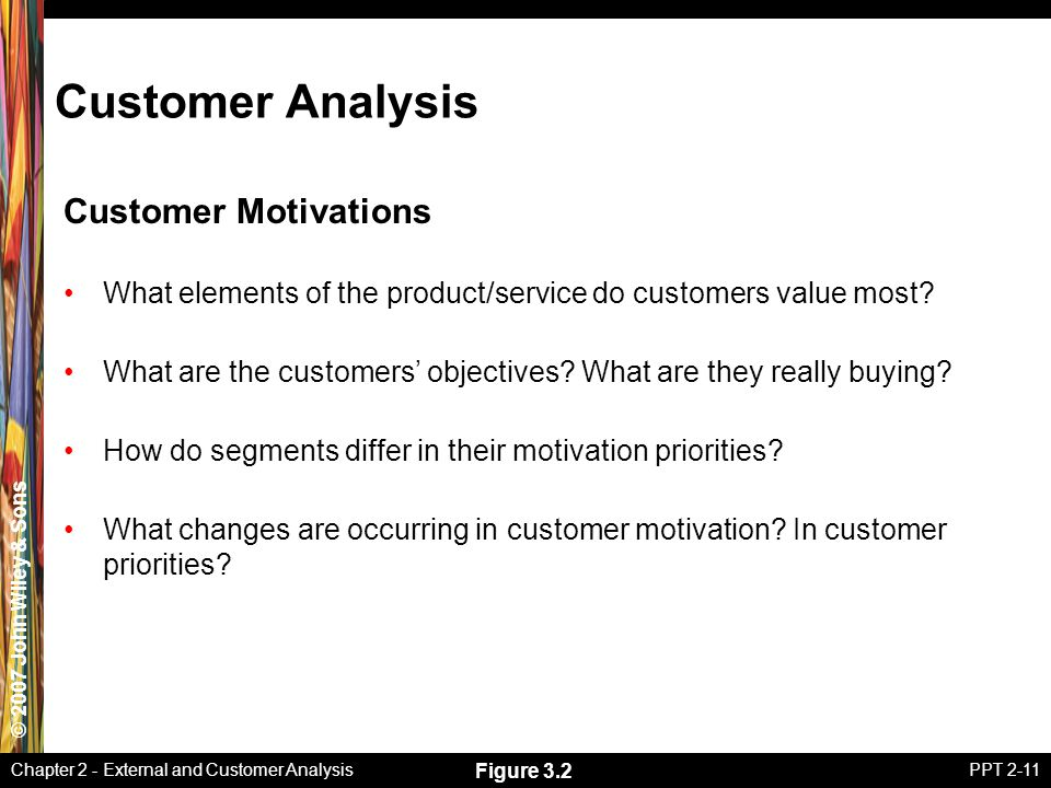Customer Analysis Customer Motivations