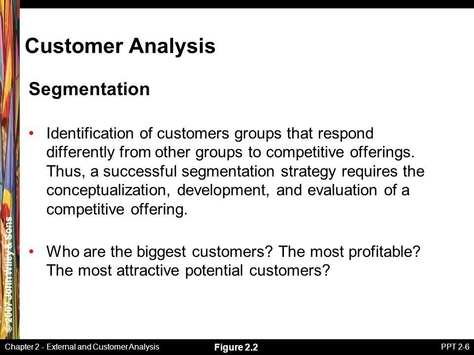 Customer Analysis Segmentation