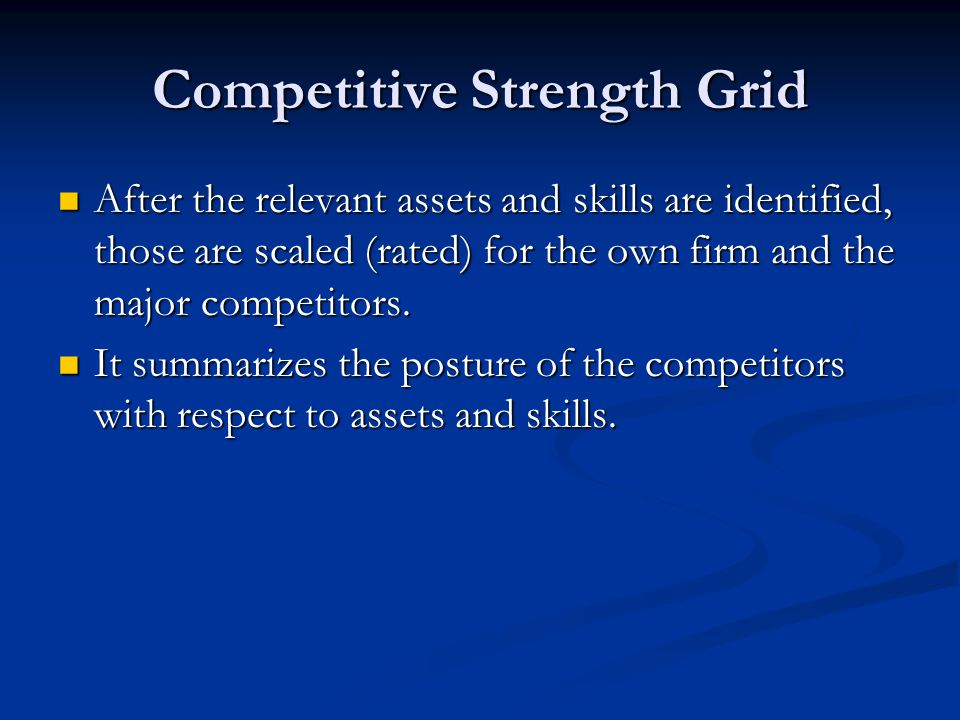 Competitive Strength Grid