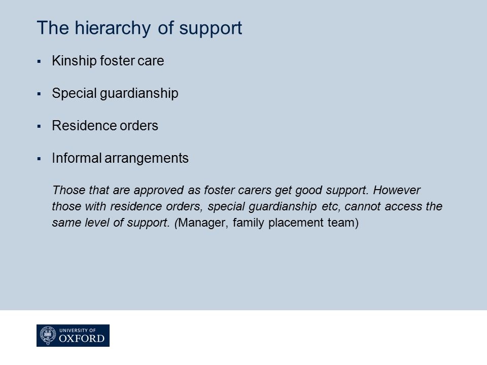 The hierarchy of support