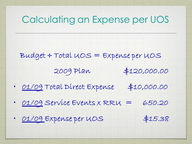 Calculating an Expense per UOS