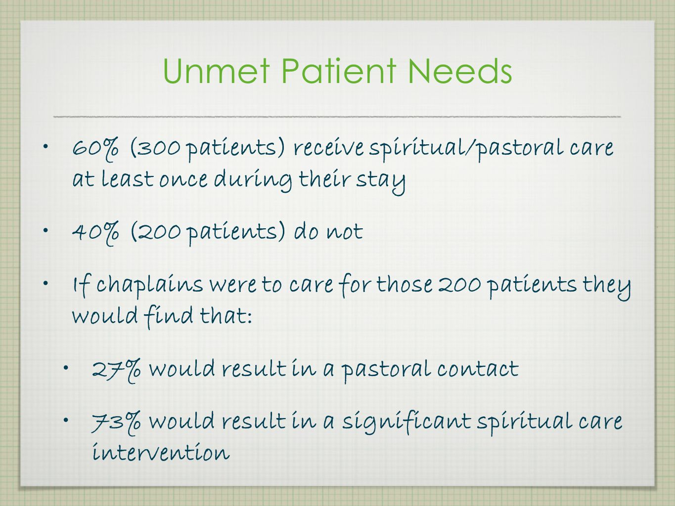 Unmet Patient Needs 60% (300 patients) receive spiritual/pastoral care at least once during their stay.