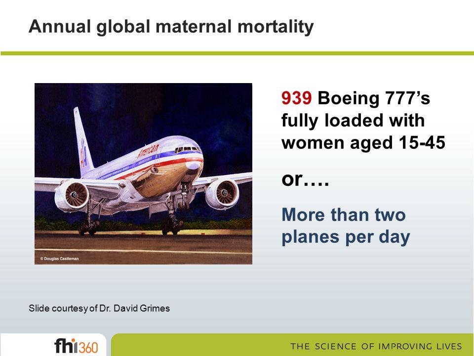 Annual global maternal mortality