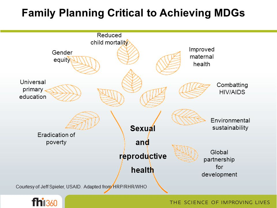 Family Planning Critical to Achieving MDGs