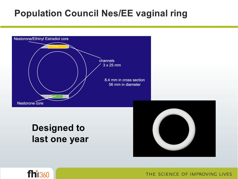 Population Council Nes/EE vaginal ring