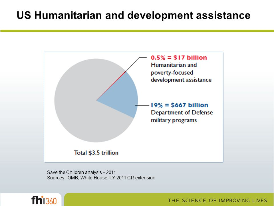 US Humanitarian and development assistance