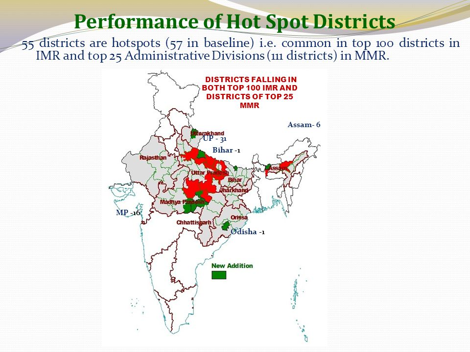 Performance of Hot Spot Districts