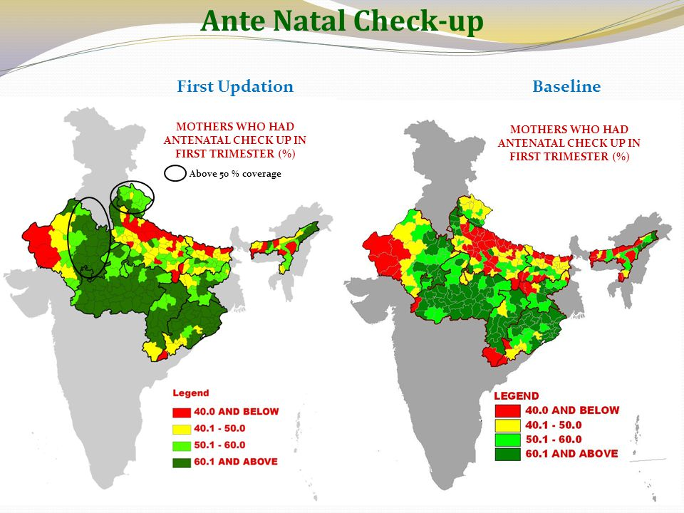MOTHERS WHO HAD ANTENATAL CHECK UP IN FIRST TRIMESTER (%)