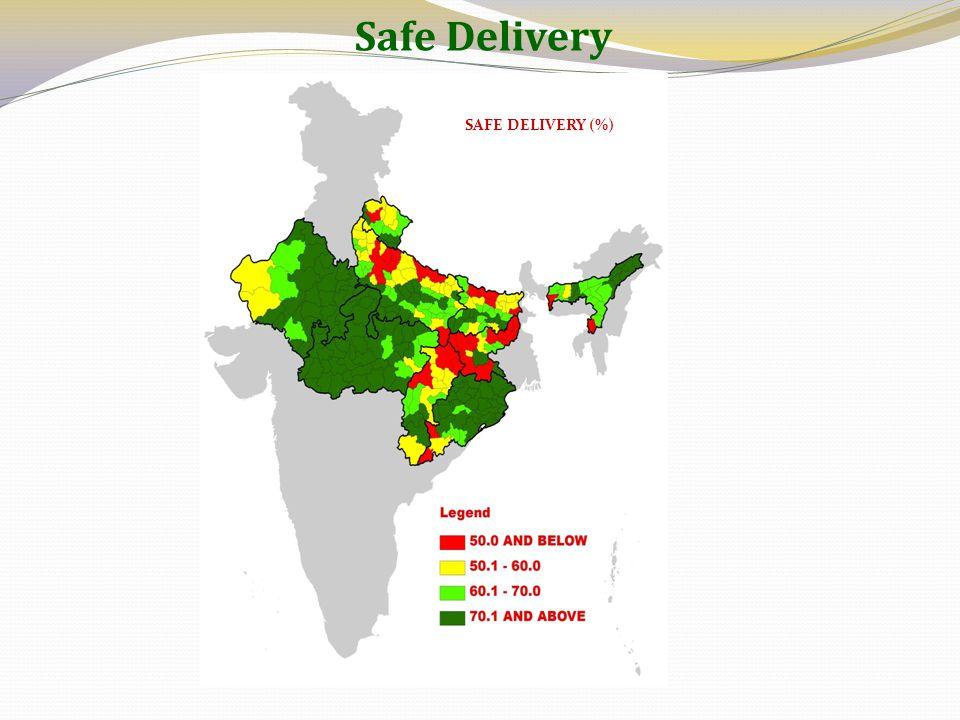 Safe Delivery SAFE DELIVERY (%)