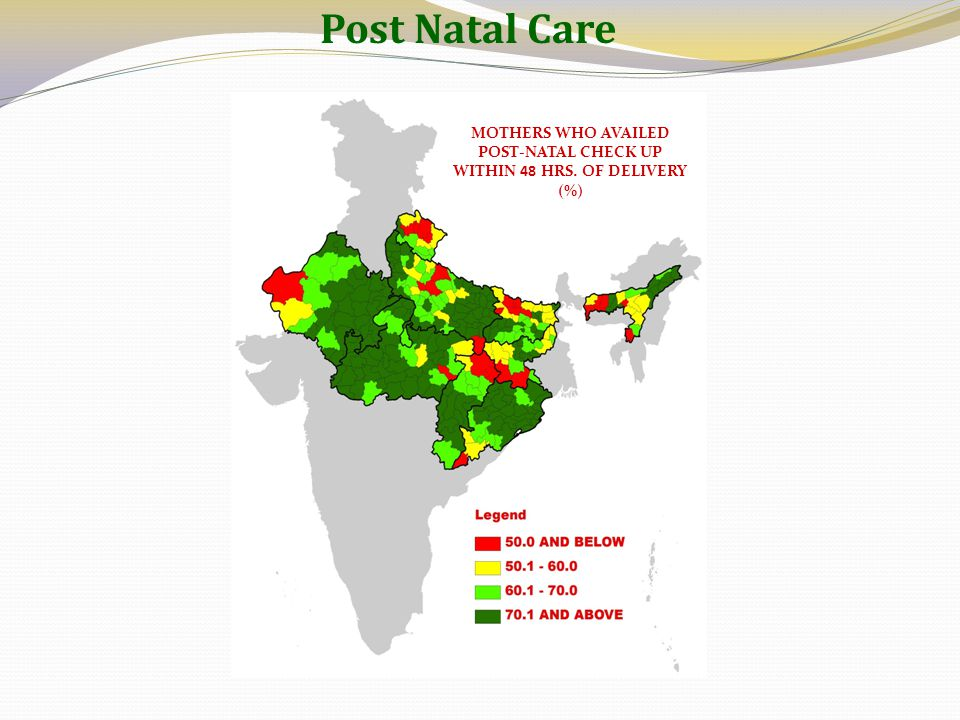 MOTHERS WHO AVAILED POST-NATAL CHECK UP WITHIN 48 HRS. OF DELIVERY (%)