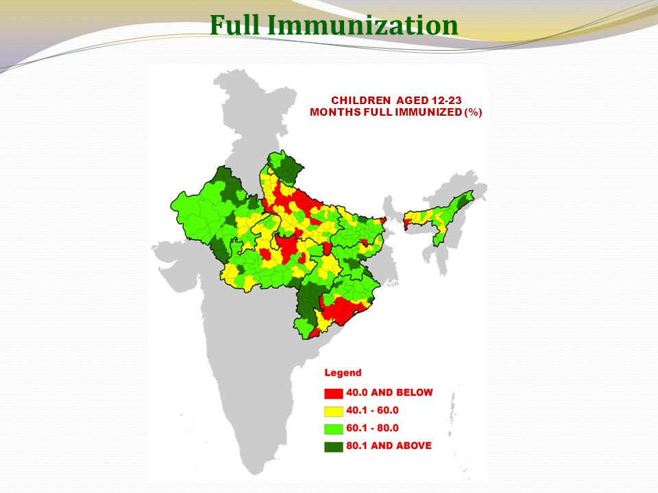 CHILDREN AGED 12-23 MONTHS FULL IMMUNIZED (%)