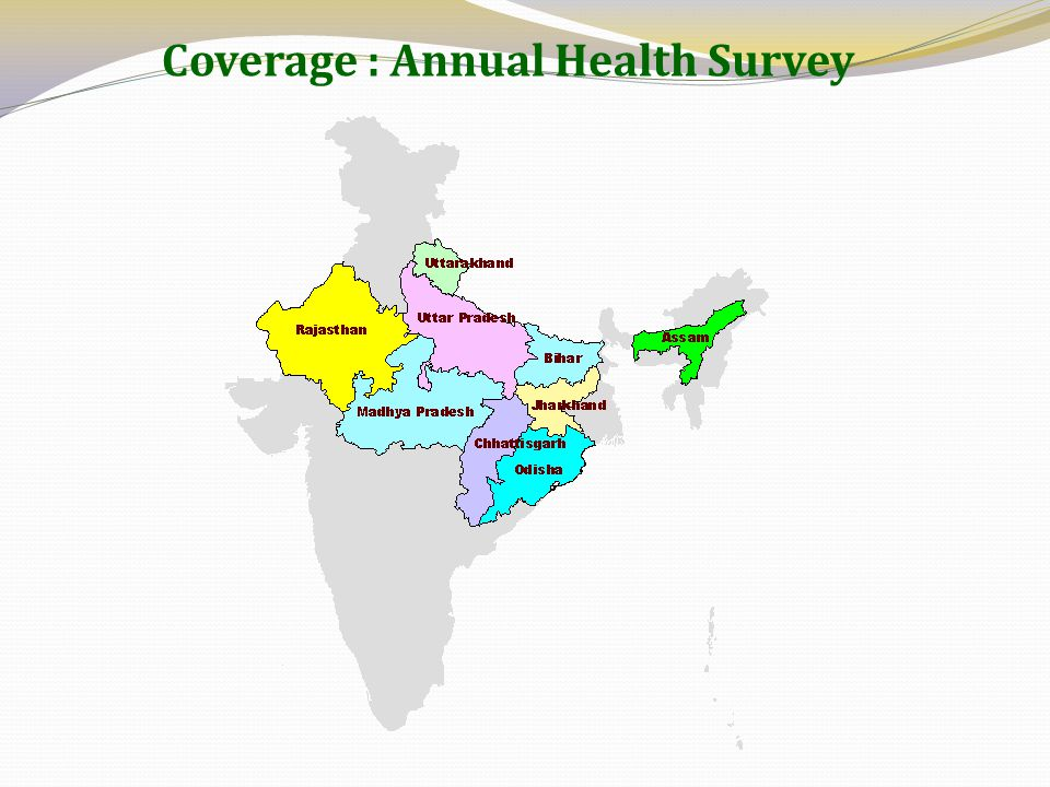 Coverage : Annual Health Survey