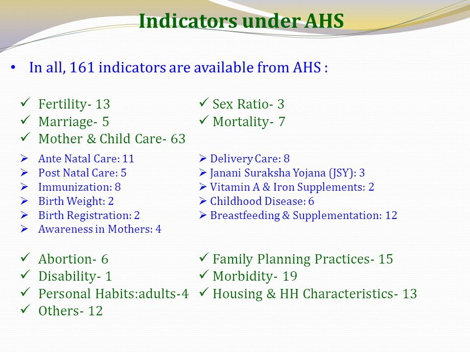Indicators under AHS In all, 161 indicators are available from AHS :