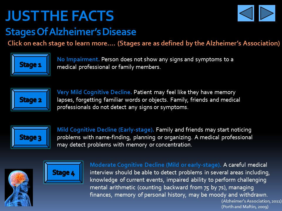 JUST THE FACTS Stages Of Alzheimer's Disease