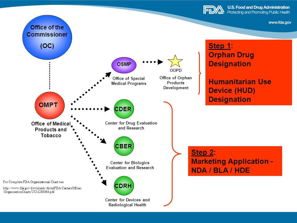 Orphan Drug Designation